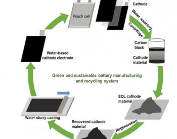 美国研发锂离子<em>电池</em>制造<em>回收</em>环保法 可降低加工成本和能耗