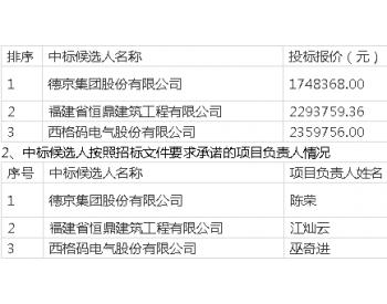 中标 | 华能福建<em>霞浦核电</em>项目2020-2023年施工供电工程110KV线路维护技术服务中标候选人公示