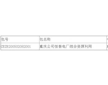 中标 | 重庆公司重庆恒泰电厂资源综合利用项目(<em>粉煤灰</em>、渣、石膏销售)公开招标中标结果公告