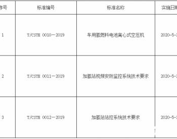 中國技術經濟學會批準發布《車用氫燃料電池離心式空壓機》等三項團體標準