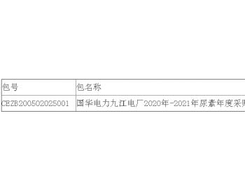 中标|<em>国华电力</em>江西九江电厂2020年-2021年尿素年度采购公开招标中标结果公告
