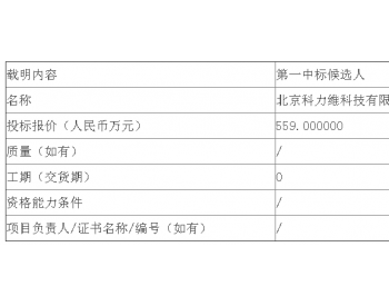 中标 华北公司山西榆次电厂给水泵液力偶合器部件采购公开<em>招标</em>中标候选人公示