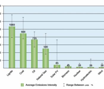观点:发展可再生能源助力经济低碳转型