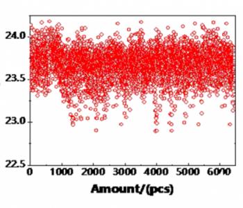 <em>黄河水电</em>IBC电池量产平均效率突破23.6%