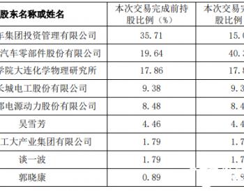 腾龙股份将竞买<em>新源动力</em>20.71%股权