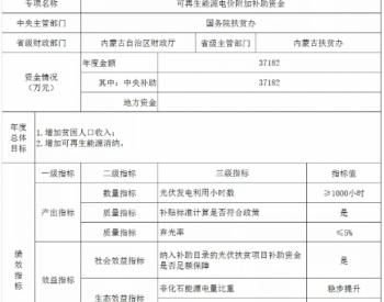 内蒙古下发3.7亿元光伏<em>扶贫</em>补贴资金