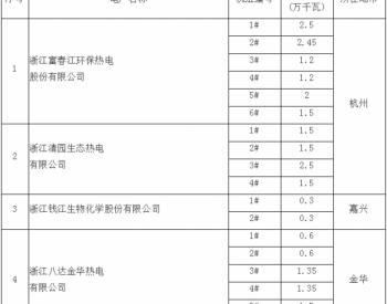浙江省发展改革委关于下达2020年<em>电力</em>行业淘汰落后产能目标任务的通知