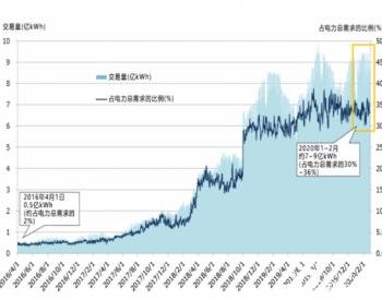浅析当前<em>日本电力</em>体制改革与市场建设新形势