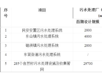 中标丨龙元建设联合中标广东湛江经济技术开发区(东海岛)镇村生活<em>污水PPP项目</em>