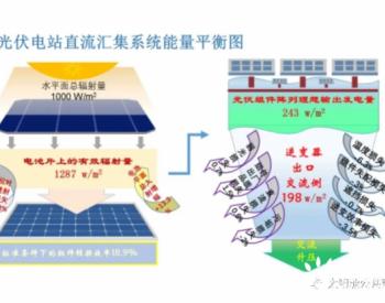 光伏组件发电能力简单评价