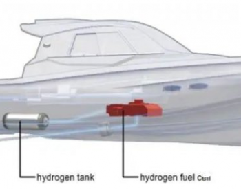 洋马开发海上应用的氢燃料电池<em>系统</em>