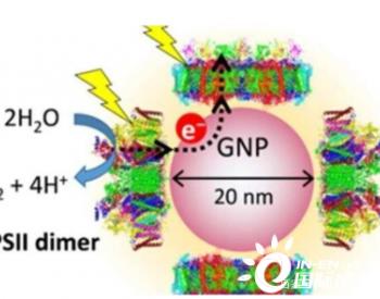 新型纳米<em>设备</em>可利用<em>太阳能</em>生产氢气