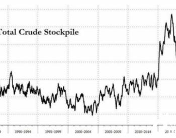 <em>美国原油库存</em>再创纪录新高 油市威胁恐依然存在?