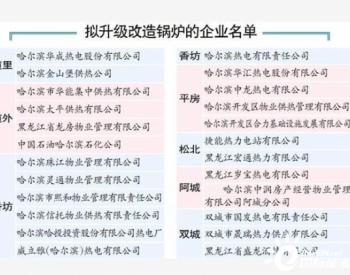 24家<em>企业燃煤</em>锅炉升级改造