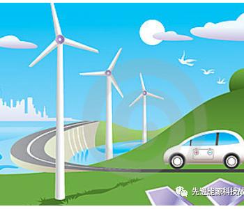 WIPO:绿色能源技术创新乏力 各国需加大支持力度