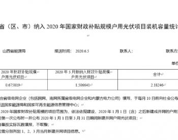 1.506万千瓦,<em>山西</em>省5月户用光伏发电项目信息公示