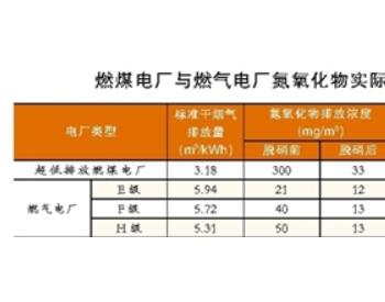 """""""十四五""""能源规划应提高天然气发电比重"""
