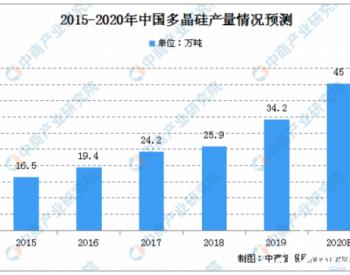 2020年中国多晶硅产量将达45万吨