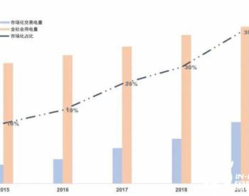 电改五周年:售电市场呈现十大特征