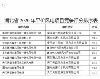 2020年湖北平价光伏项目592.946万千瓦,共74个!详见公示表单