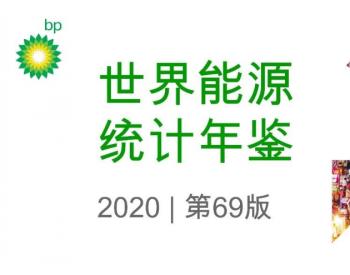 重磅报告!2020年《bp世界能源统计年鉴》发布