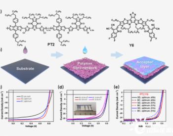 对聚合物批次不敏感的高性能有机太阳能电池| Nature Communications
