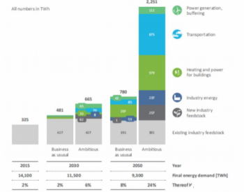 氢燃料电池蓄势待发:又逢德国<em>能源</em>战略加码 产业链迎新机遇
