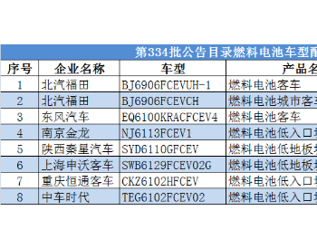 334批公告:8款燃料电池车型上榜 上海氢驰首亮相