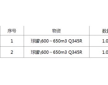 招标|中石化上海工程有限公司镇海基地一期项目EOEG装置EO球罐压片招标公告
