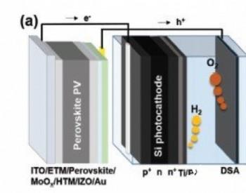 """澳最新研究:""""太阳能直接制氢 """"电池创下新世界纪录"""
