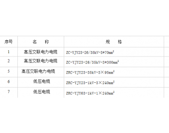 中国广核新能源公司2020年第六批电缆<em>集中</em>采购第三标段新疆哈密分散<em>式</em>二期招标公告