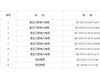 中国广核<em>新能源</em>公司2020年第六批电缆集中采购第二标段<em>广东</em>广宁螺岗二期招标公告