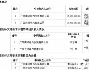 中标丨安徽凯诺电缆科技有限公司预中标中广核河北察北友谊二期50MW风电场<em>电缆采购</em>