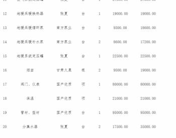 中标|甘肃省礼县第一人民医院<em>燃气</em>锅炉及管网改造项目中标公告
