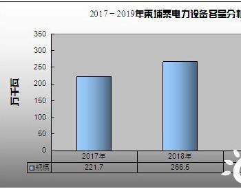 2020-2025年柬埔寨电力行业发展趋势与投资风险预测分析