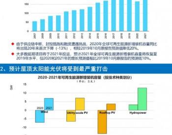 IEA展望2020和2021年可再生能源市场发展态势
