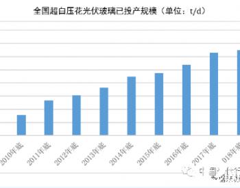 2019年<em>光伏</em>玻璃产业发展情况介绍