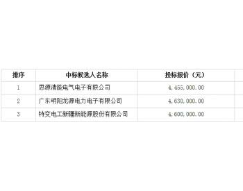 中标|中广核黑龙江祥鹤250MW风光平价项目动态无功补偿成套装置采购中标候选人公示