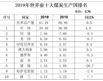 2019年世界十大煤炭生产、消费国排名