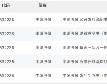 丰源股份精选层申报材料获受理 未来3-5年拟收购生物质<em>发电</em>项目