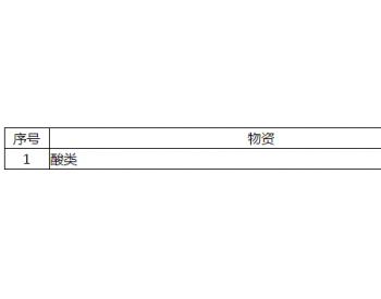 招标|中石化国际事业天津有限公司EC标-<em>中沙石化PC项目</em>三巯基丙酸框架招标三巯基丙酸...