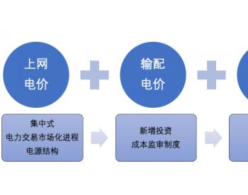 重构风电价值评估体系之中长期<em>电价</em>:从单一<em>电价</em>到网格<em>电价</em>