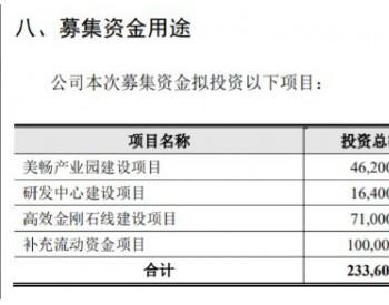 美畅新材创业板试行注册制发行上市获受理 拟募资23.36亿元扩产<em>金刚石线</em>