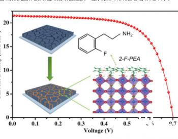 交大科研人员:在环境友好的锡基<em>钙钛</em>矿太阳能电池研究领域取得重要进展