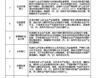 邯郸市人民政府办公室关于转发市自然资源和规划局邯郸市矿山综合治理攻坚行动方案的...