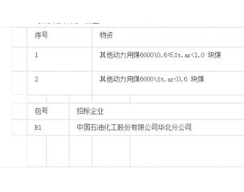 招标 | 中国石油化工股份有限公司华北分公司华北分公司二级单位生产用煤煤炭招标公告