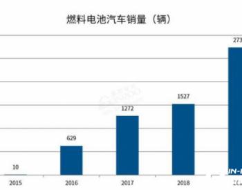 2025 年我国计划燃料电池汽车规模达到5万辆
