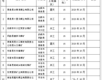 甘肃省发改委关于对2020年<em>煤炭行业</em>化解过剩产能拟关闭煤矿的公示