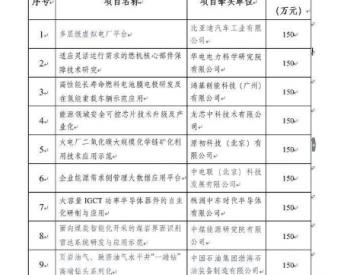 """国家能源局十大重点专项中两项氢能项目,广东""""氢能车""""入围"""