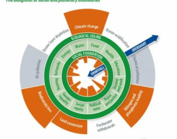 """太阳能行业的""""甜甜圈""""经济模式"""